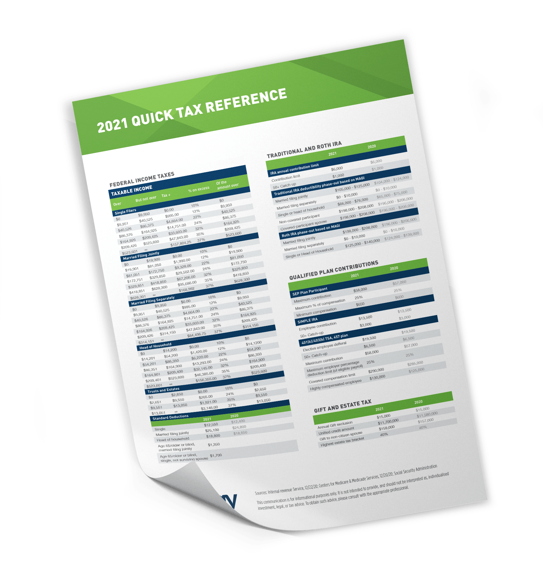 2021 Tax Guide